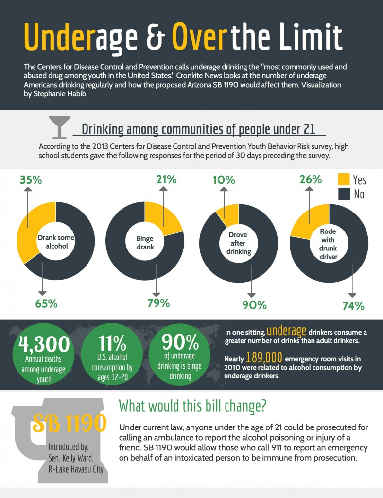 Underage-Drinking-infographic